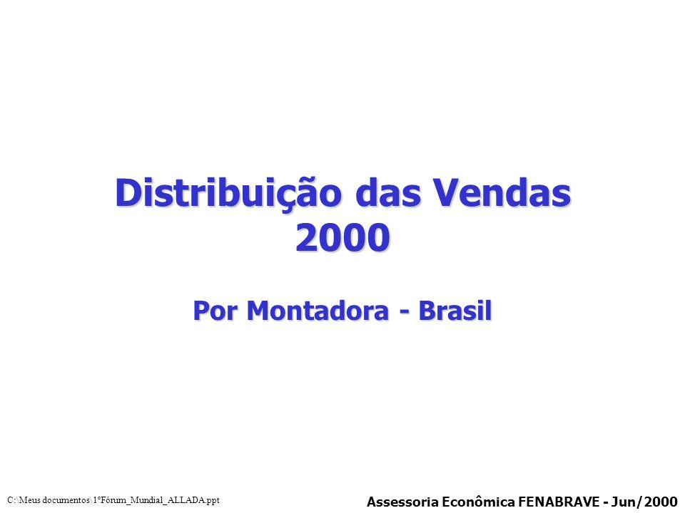 Distribuição das Vendas 2000