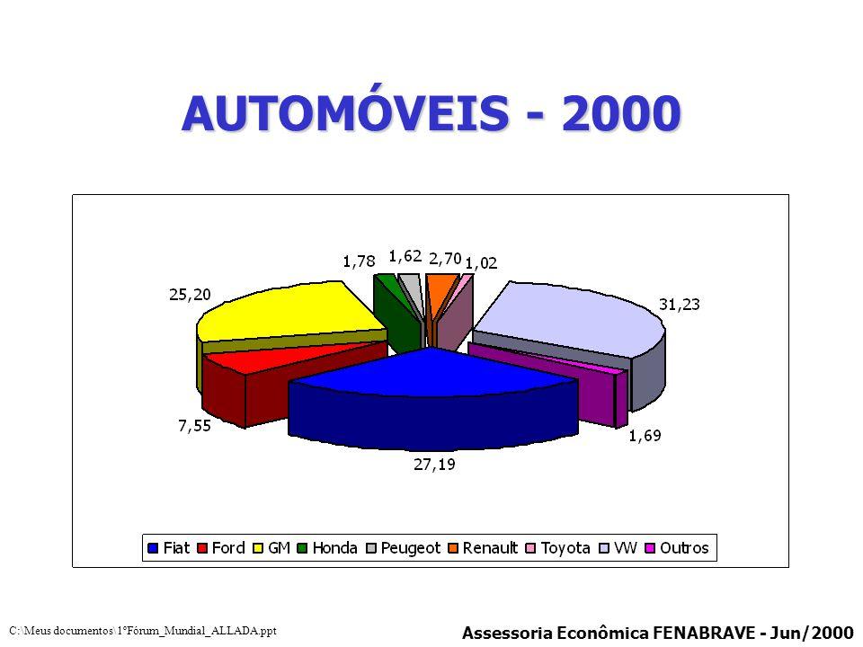 AUTOMÓVEIS - 2000 Assessoria Econômica FENABRAVE - Jun/2000