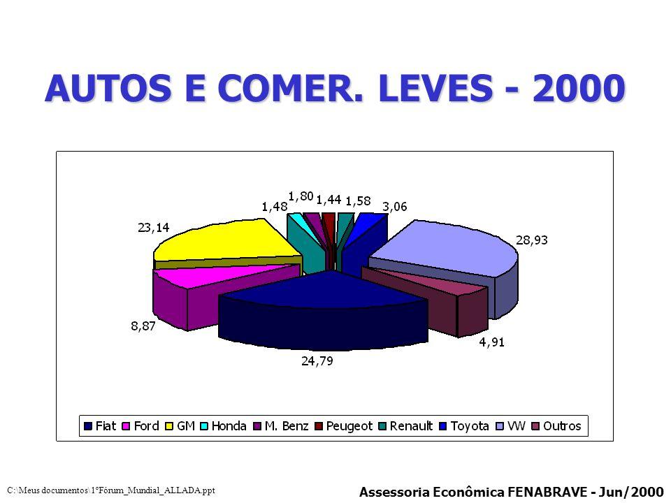 AUTOS E COMER. LEVES - 2000 Assessoria Econômica FENABRAVE - Jun/2000