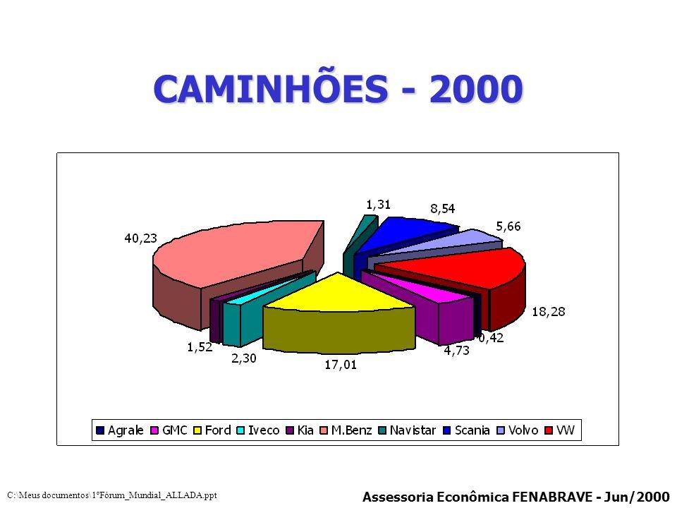 CAMINHÕES - 2000 Assessoria Econômica FENABRAVE - Jun/2000