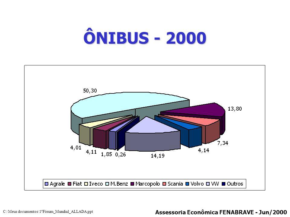 ÔNIBUS - 2000 Assessoria Econômica FENABRAVE - Jun/2000
