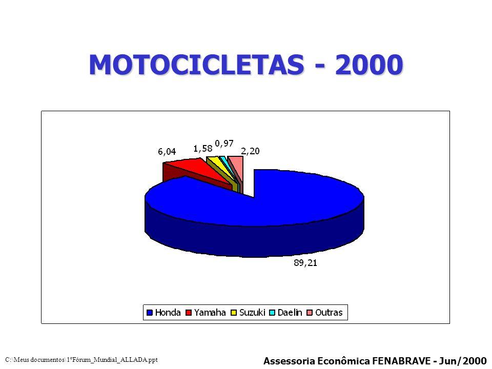 MOTOCICLETAS - 2000 Assessoria Econômica FENABRAVE - Jun/2000