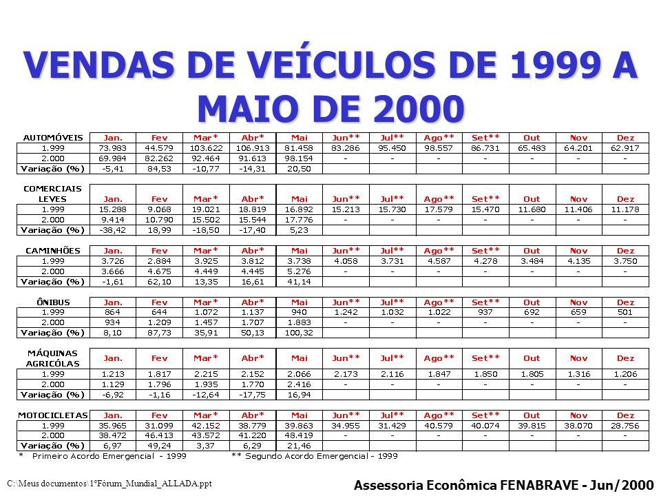 VENDAS DE VEÍCULOS DE 1999 A MAIO DE 2000