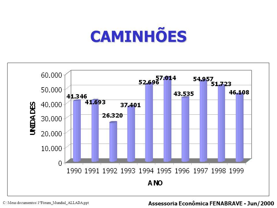 CAMINHÕES Assessoria Econômica FENABRAVE - Jun/2000