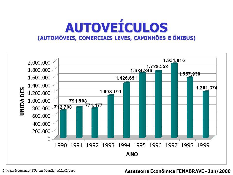 AUTOVEÍCULOS (AUTOMÓVEIS, COMERCIAIS LEVES, CAMINHÕES E ÔNIBUS)