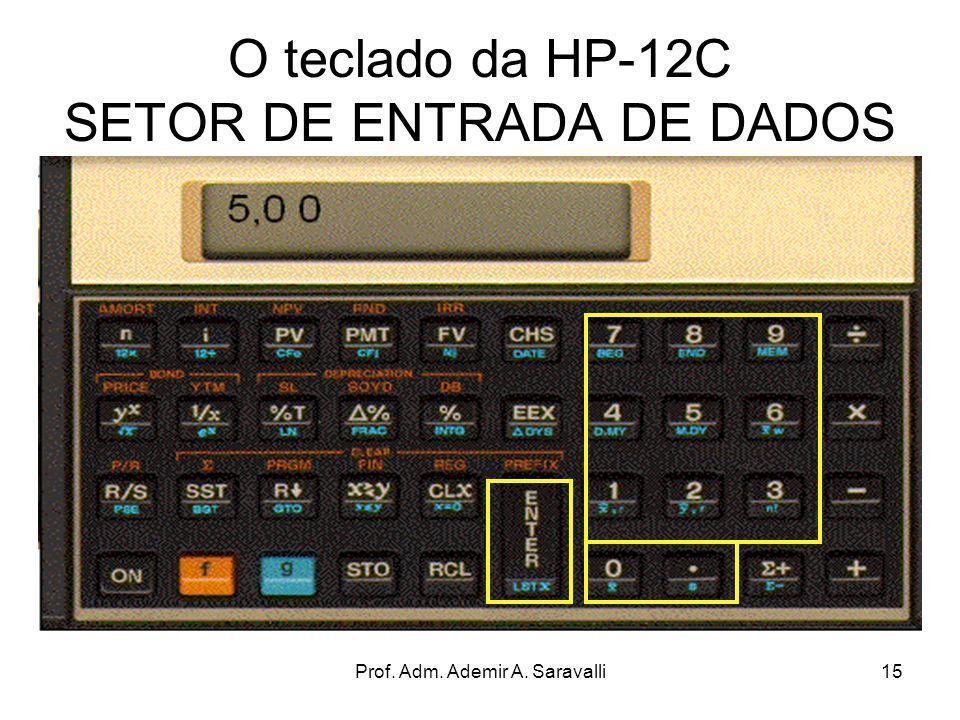 O teclado da HP-12C SETOR DE ENTRADA DE DADOS