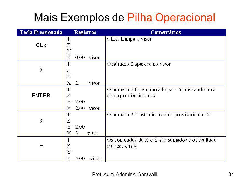 Mais Exemplos de Pilha Operacional