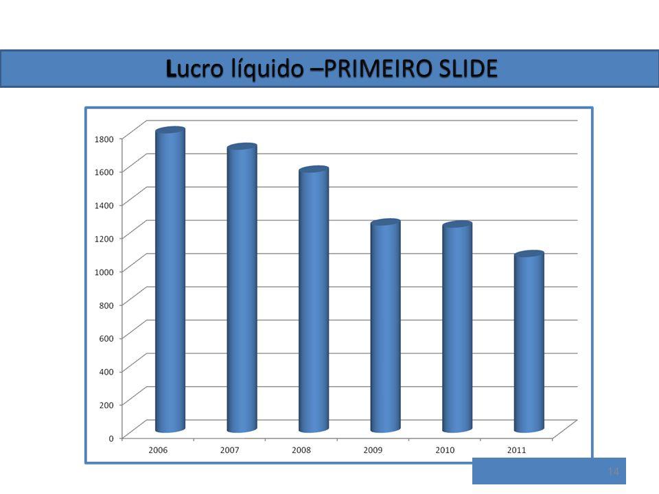 Lucro líquido –PRIMEIRO SLIDE