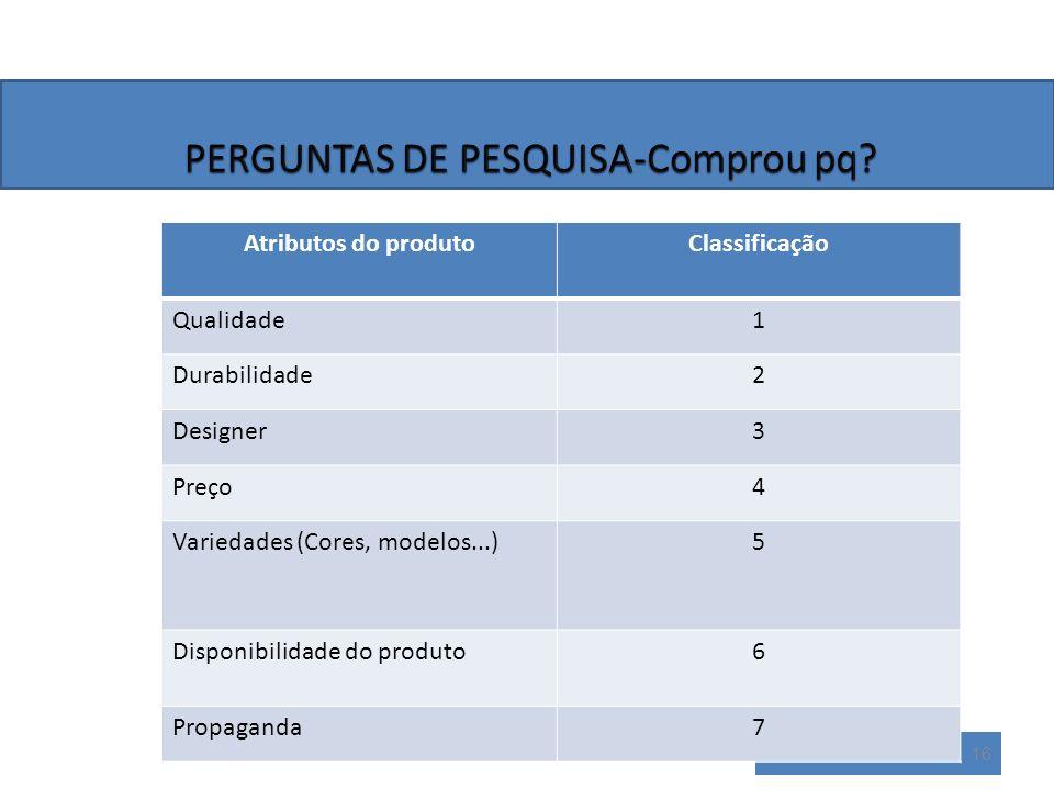 PERGUNTAS DE PESQUISA-Comprou pq