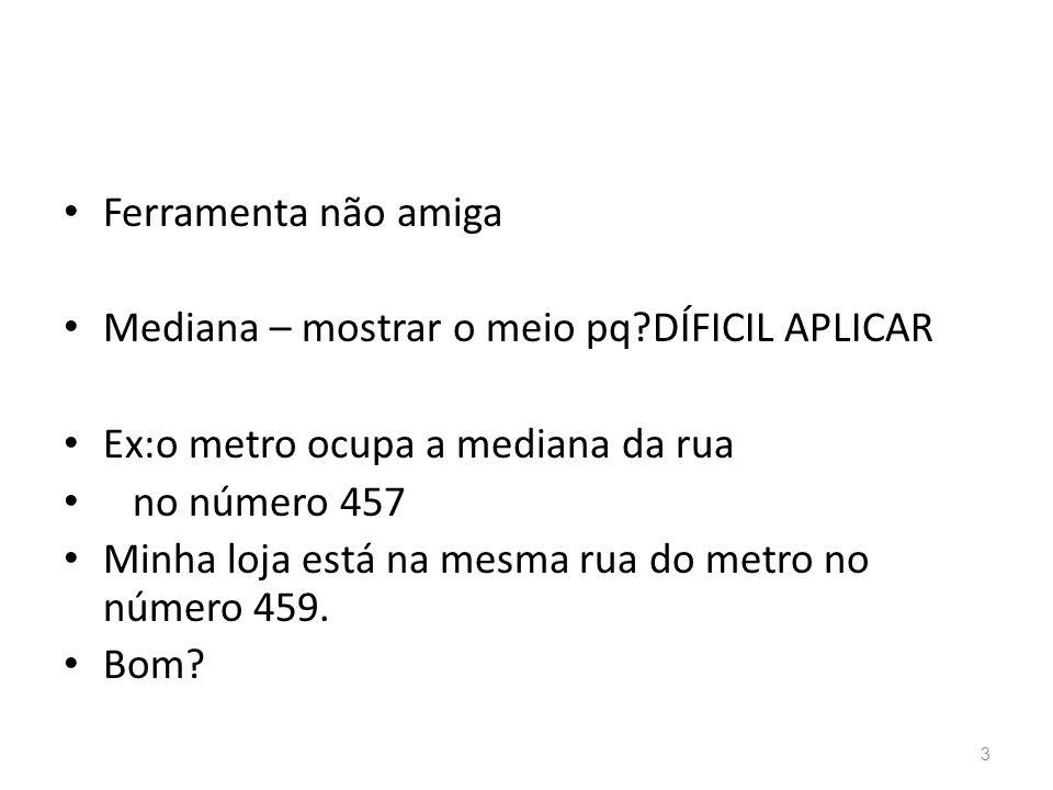 Ferramenta não amiga Mediana – mostrar o meio pq DÍFICIL APLICAR. Ex:o metro ocupa a mediana da rua.
