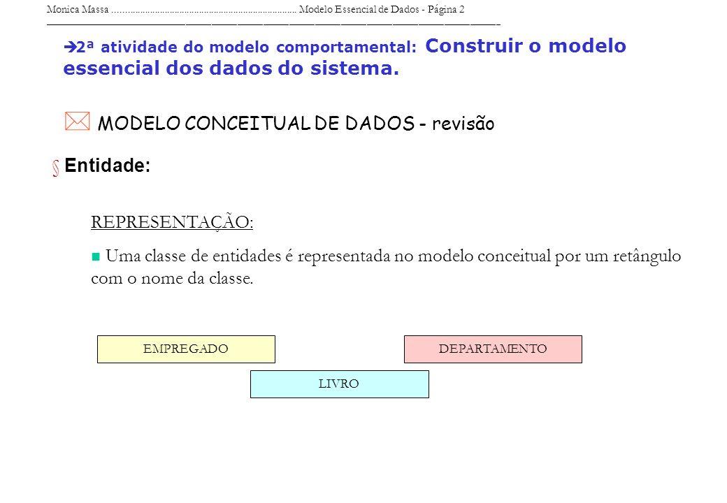 MODELO CONCEITUAL DE DADOS - revisão