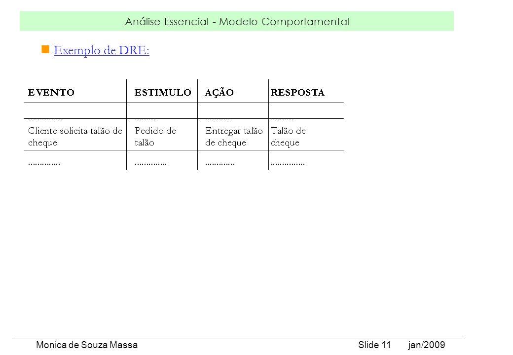 Exemplo de DRE: