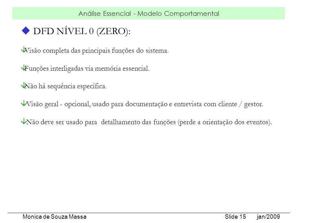 DFD NÍVEL 0 (ZERO): Visão completa das principais funções do sistema.
