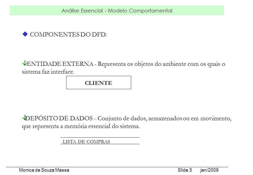 COMPONENTES DO DFD:ENTIDADE EXTERNA - Representa os objetos do ambiente com os quais o sistema faz interface.