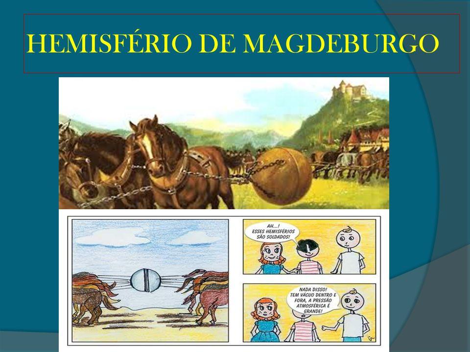 HEMISFÉRIO DE MAGDEBURGO