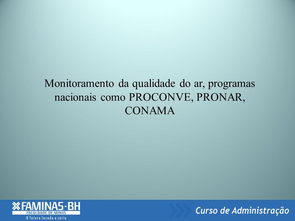 Monitoramento da qualidade do ar, programas nacionais como PROCONVE, PRONAR, CONAMA