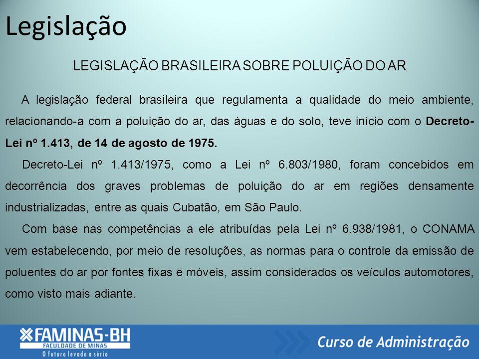 LEGISLAÇÃO BRASILEIRA SOBRE POLUIÇÃO DO AR
