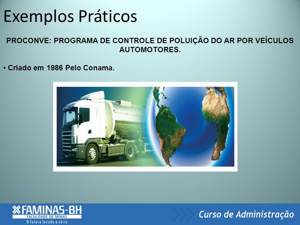 PROCONVE: PROGRAMA DE CONTROLE DE POLUIÇÃO DO AR POR VEÍCULOS