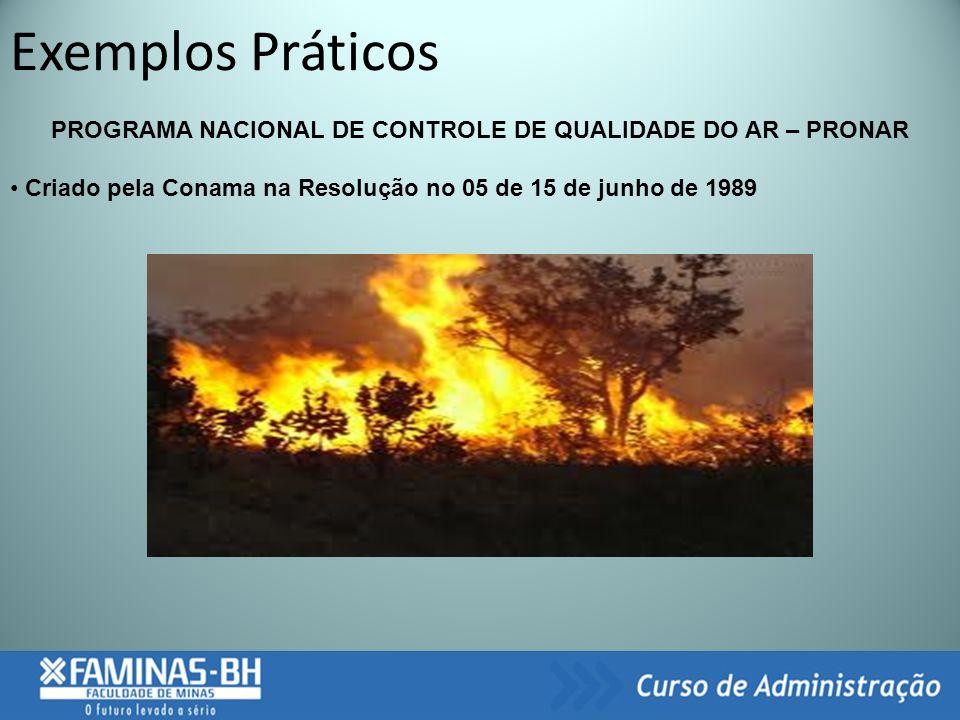 PROGRAMA NACIONAL DE CONTROLE DE QUALIDADE DO AR – PRONAR