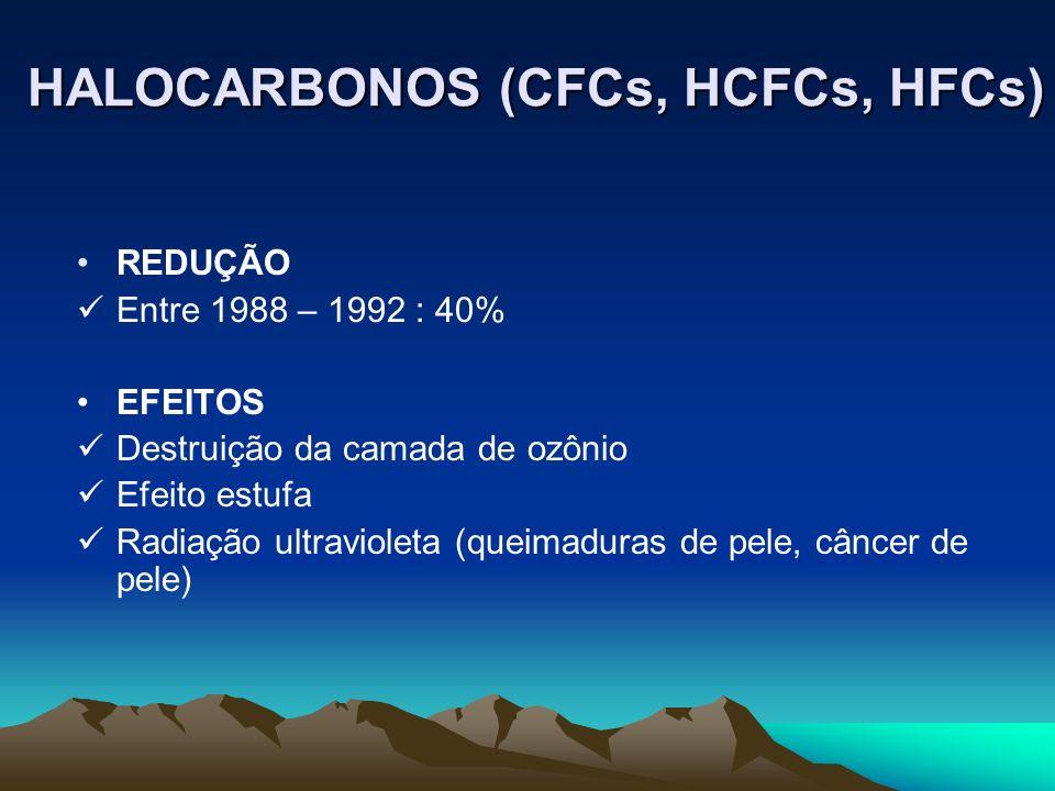 HALOCARBONOS (CFCs, HCFCs, HFCs)