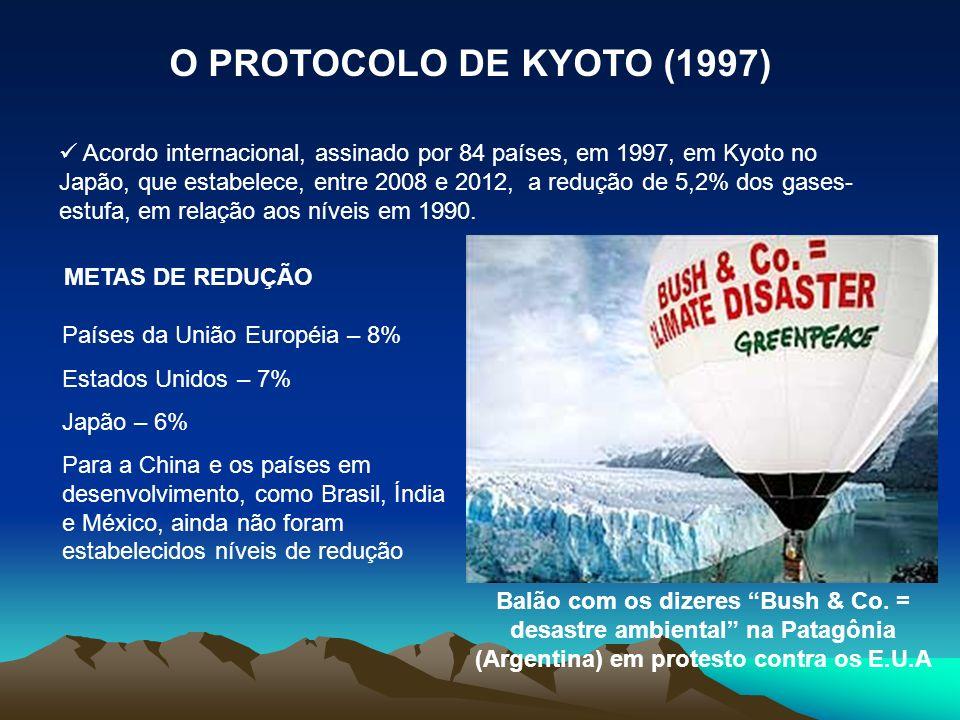 O PROTOCOLO DE KYOTO (1997)