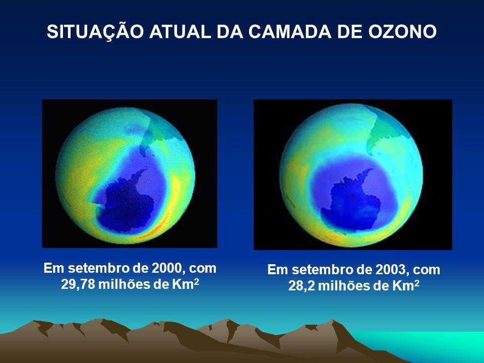 SITUAÇÃO ATUAL DA CAMADA DE OZONO