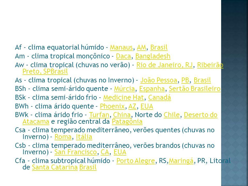Af - clima equatorial húmido - Manaus, AM, Brasil Am - clima tropical monçônico - Daca, Bangladesh Aw - clima tropical (chuvas no verão) - Rio de Janeiro, RJ, Ribeirão Preto, SPBrasil As - clima tropical (chuvas no Inverno) - João Pessoa, PB, Brasil BSh - clima semi-árido quente - Múrcia, Espanha, Sertão Brasileiro BSk - clima semi-árido frio - Medicine Hat, Canadá BWh - clima árido quente - Phoenix, AZ, EUA BWk - clima árido frio - Turfan, China, Norte do Chile, Deserto do Atacama e região central da Patagônia Csa - clima temperado mediterrâneo, verões quentes (chuvas no Inverno) - Roma, Itália Csb - clima temperado mediterrâneo, verões brandos (chuvas no Inverno) - San Francisco, CA, EUA Cfa - clima subtropical húmido - Porto Alegre, RS,Maringá, PR, Litoral de Santa Catarina Brasil