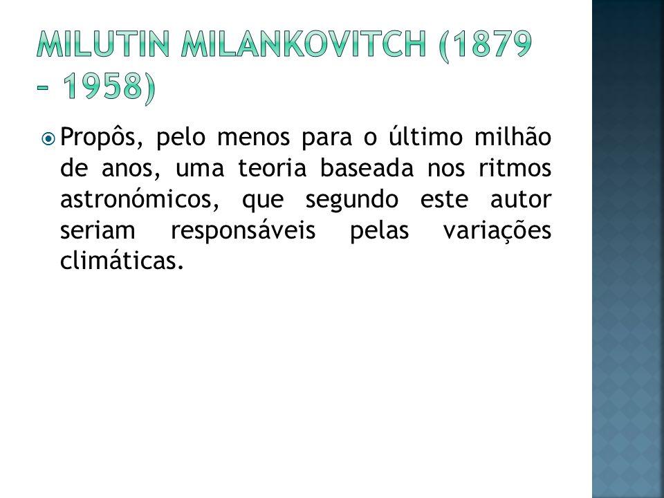 Milutin Milankovitch (1879 – 1958)