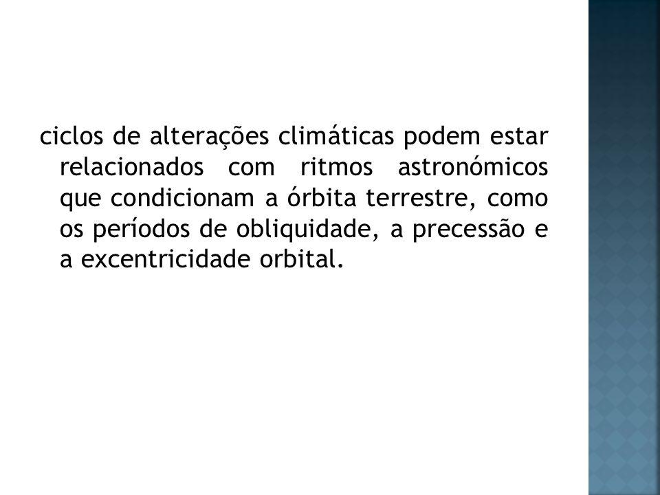 ciclos de alterações climáticas podem estar relacionados com ritmos astronómicos que condicionam a órbita terrestre, como os períodos de obliquidade, a precessão e a excentricidade orbital.