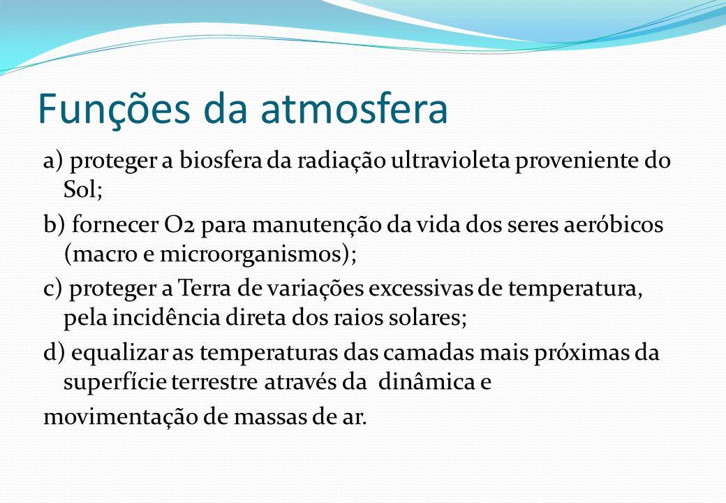 Funções da atmosfera