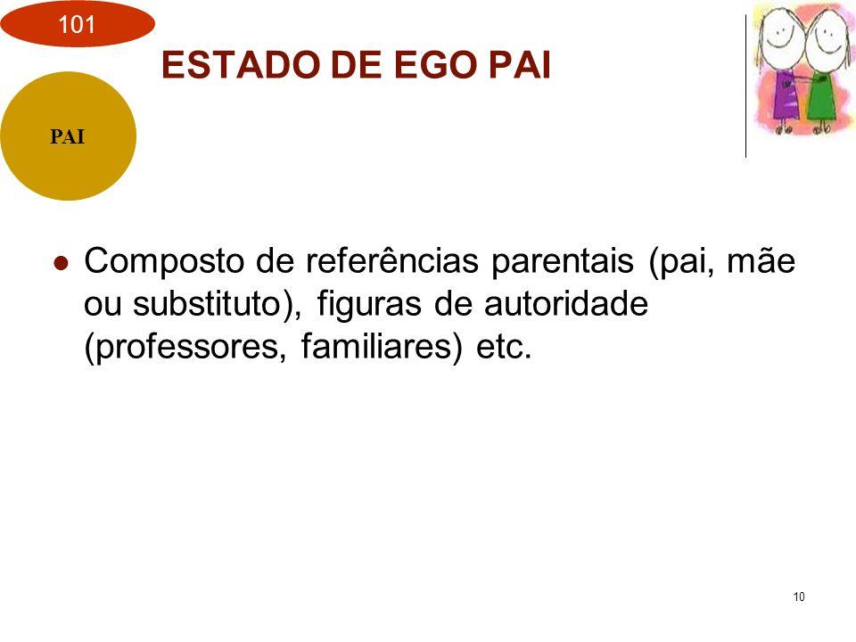 ESTADO DE EGO PAIPAI.