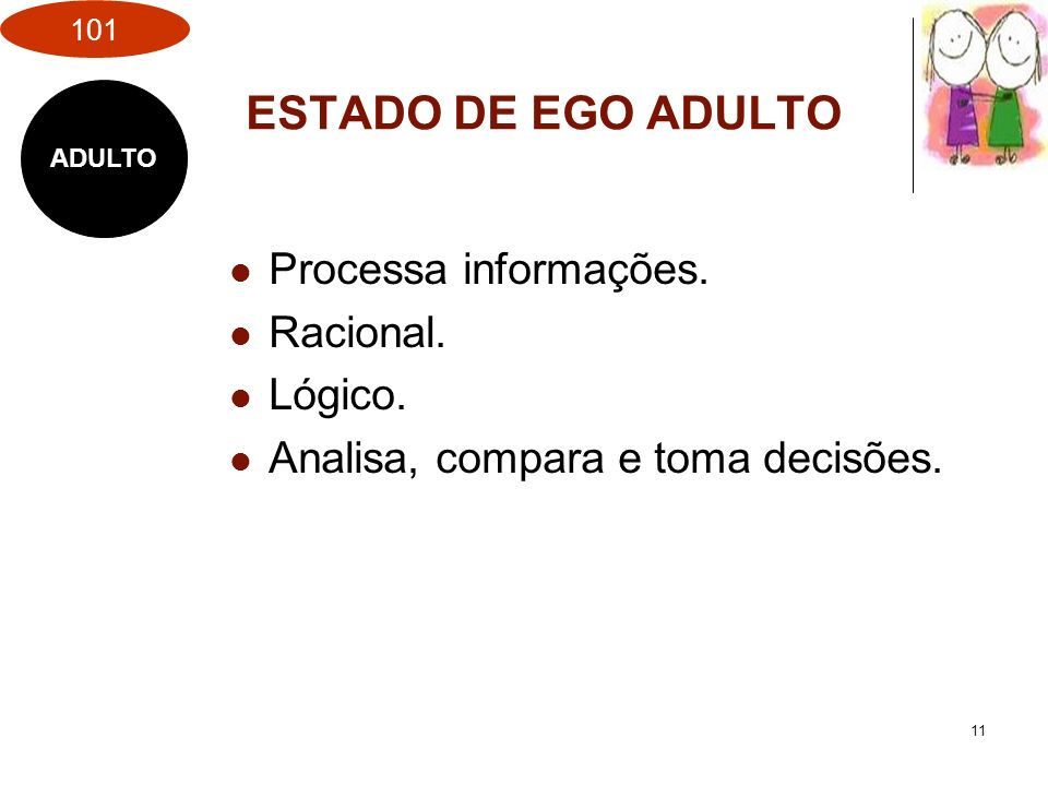 ESTADO DE EGO ADULTO Processa informações. Racional. Lógico.