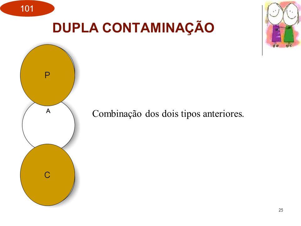 DUPLA CONTAMINAÇÃO P Combinação dos dois tipos anteriores. C