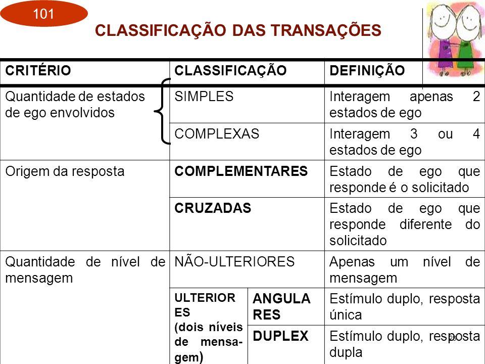 CLASSIFICAÇÃO DAS TRANSAÇÕES