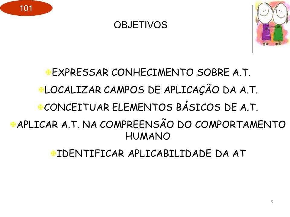 EXPRESSAR CONHECIMENTO SOBRE A.T.