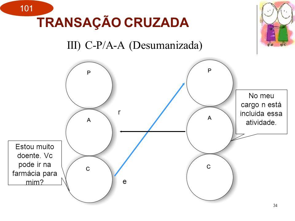 TRANSAÇÃO CRUZADA III) C-P/A-A (Desumanizada)