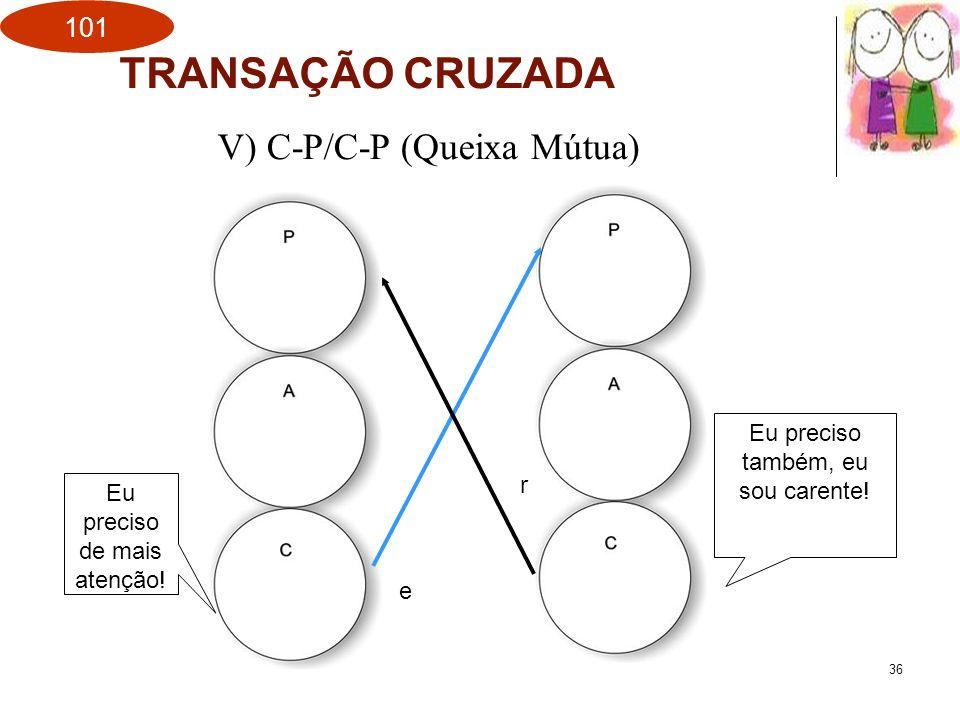TRANSAÇÃO CRUZADA V) C-P/C-P (Queixa Mútua)