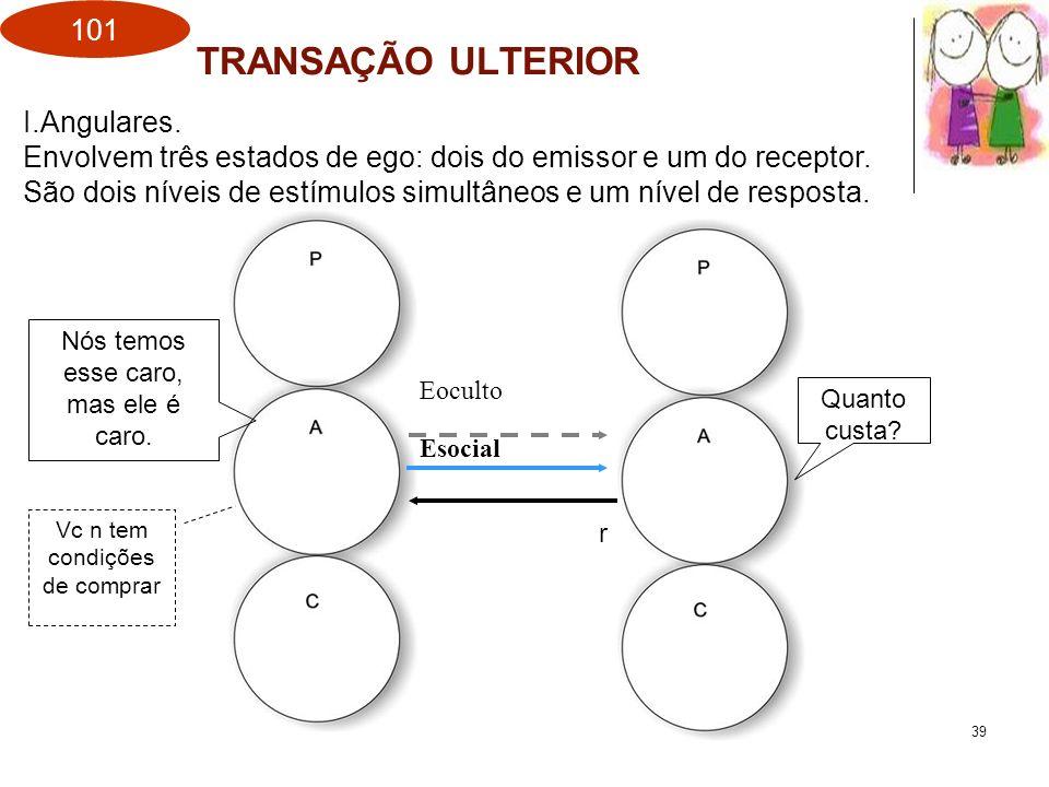 TRANSAÇÃO ULTERIOR I.Angulares.