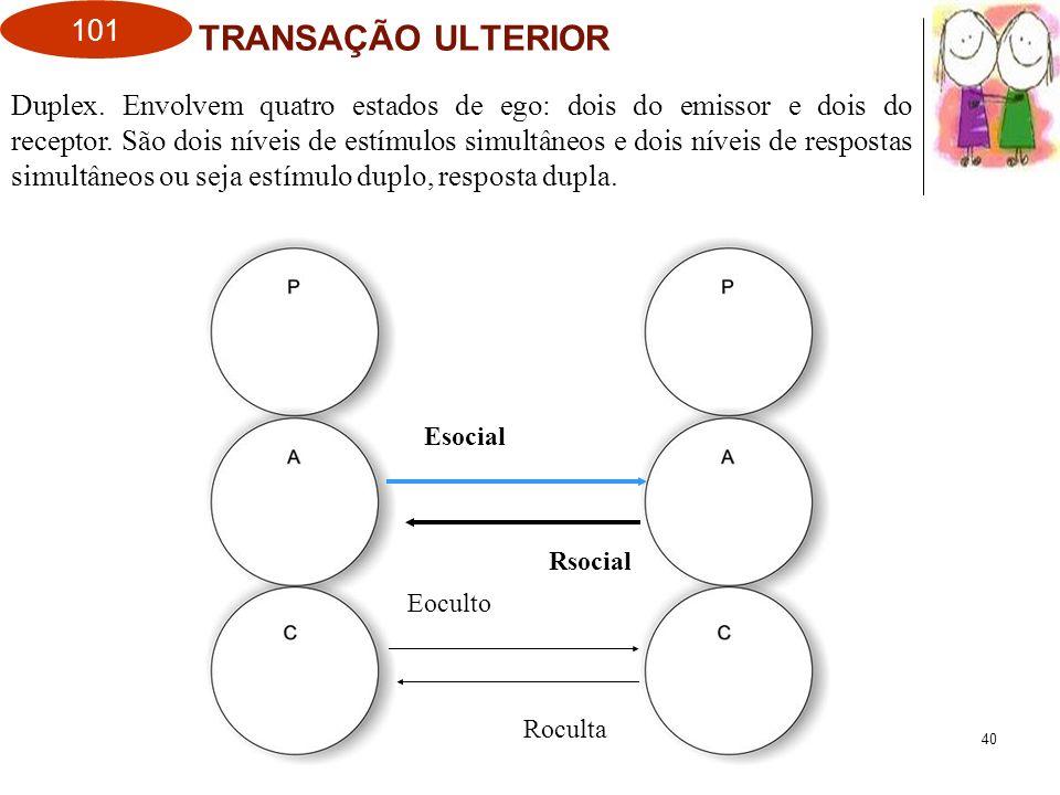 TRANSAÇÃO ULTERIOR