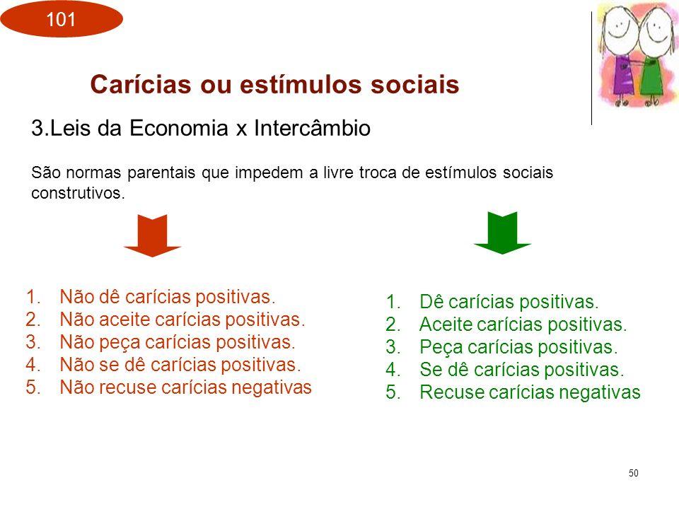 Carícias ou estímulos sociais