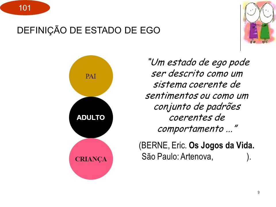 (BERNE, Eric. Os Jogos da Vida. São Paulo: Artenova, ).
