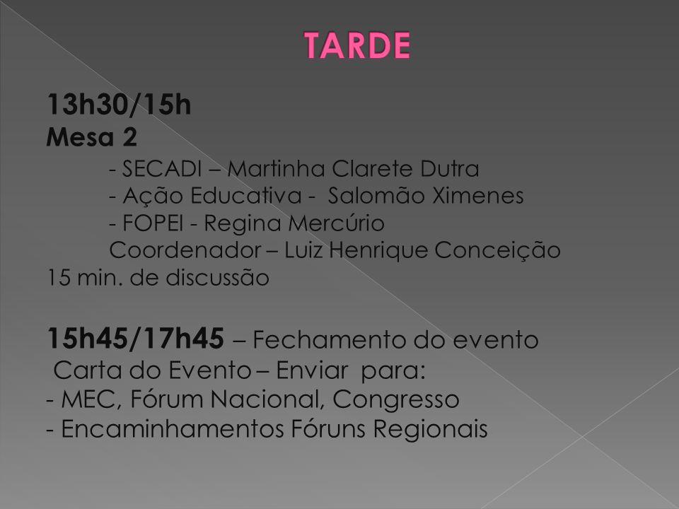 TARDE 13h30/15h 15h45/17h45 – Fechamento do evento Mesa 2
