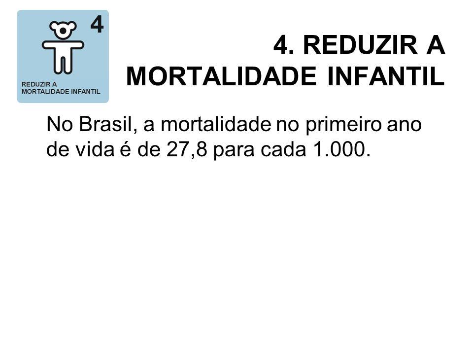 4. REDUZIR A MORTALIDADE INFANTIL