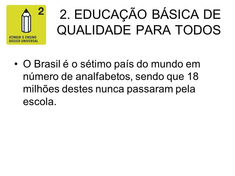 2. EDUCAÇÃO BÁSICA DE QUALIDADE PARA TODOS