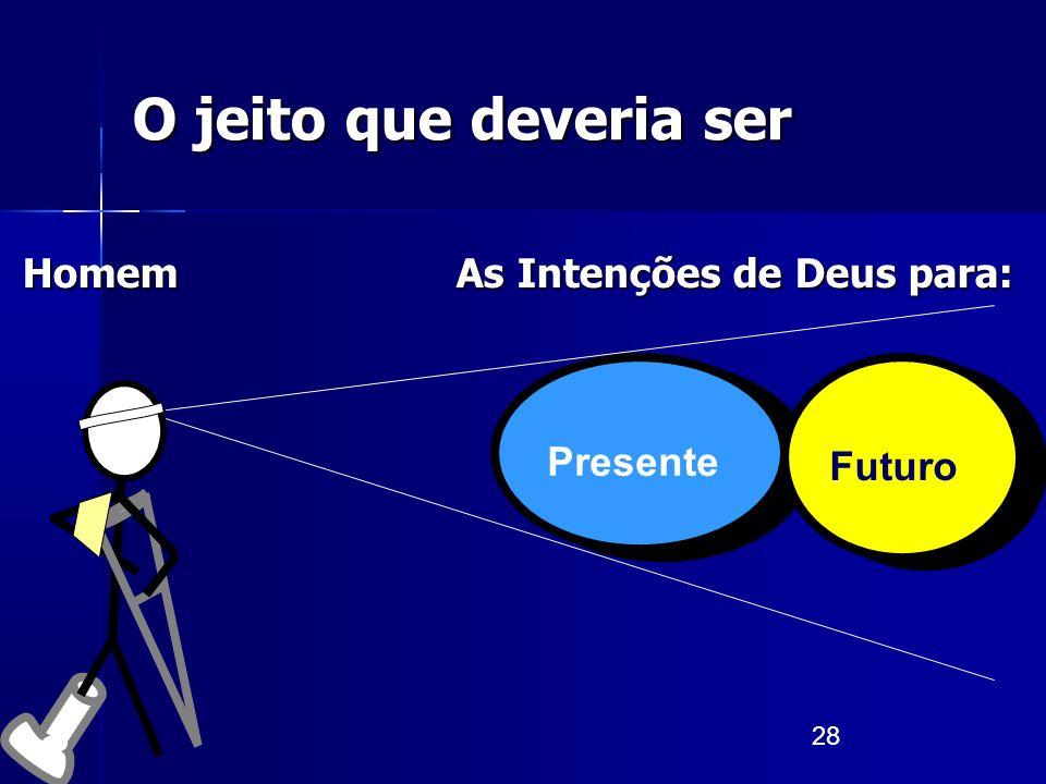 O jeito que deveria ser Homem As Intenções de Deus para: Presente