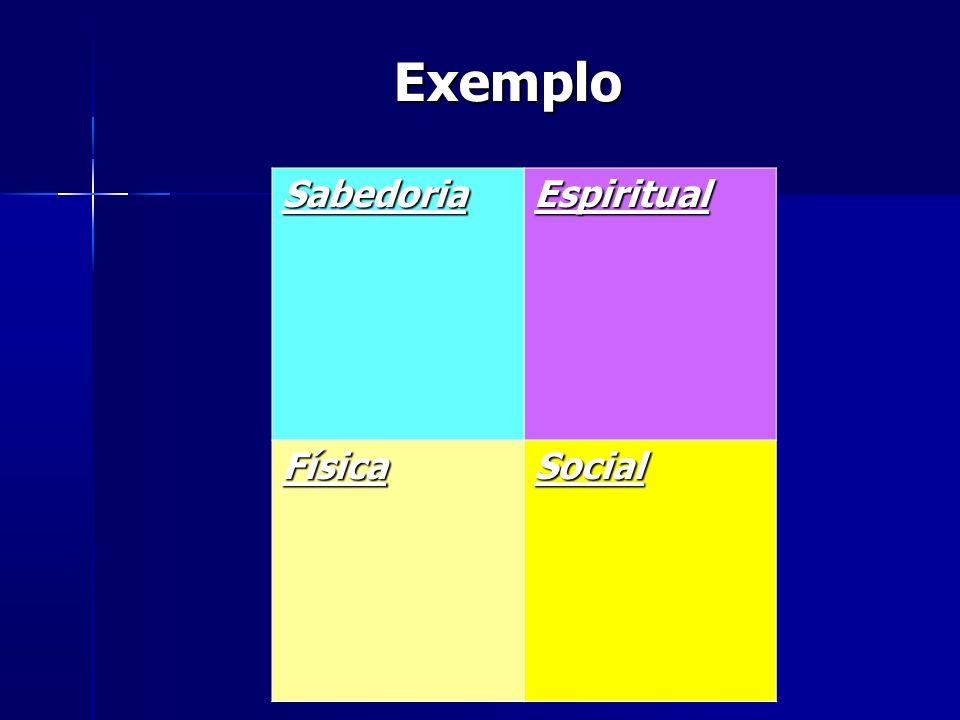 Exemplo Sabedoria Espiritual Física Social