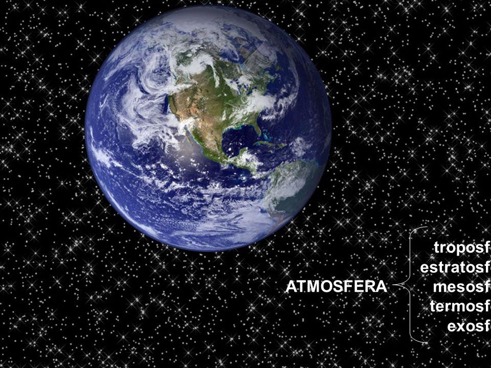 troposfera e estratosfera ATMOSFERA mesosfera termosfera exosfera