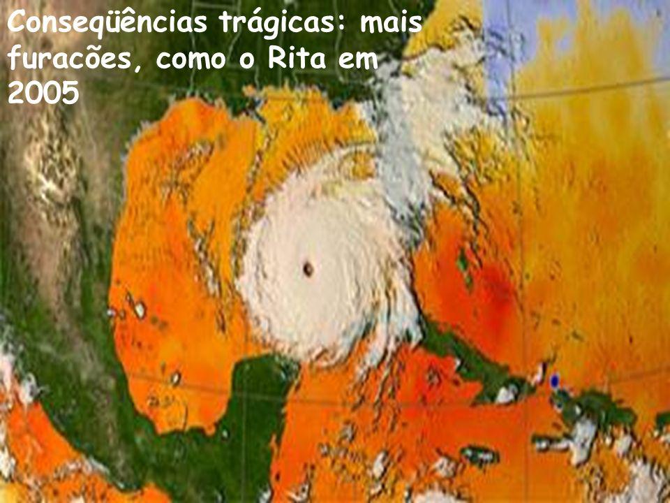 Conseqüências trágicas: mais furacões, como o Rita em 2005