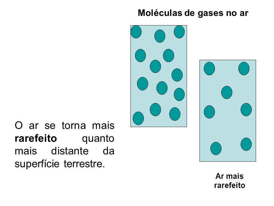 Moléculas de gases no ar