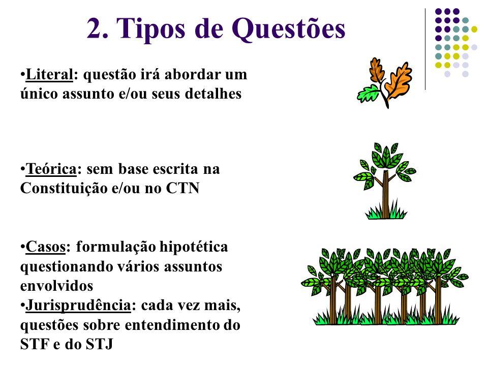 2. Tipos de Questões Literal: questão irá abordar um único assunto e/ou seus detalhes. Teórica: sem base escrita na Constituição e/ou no CTN.